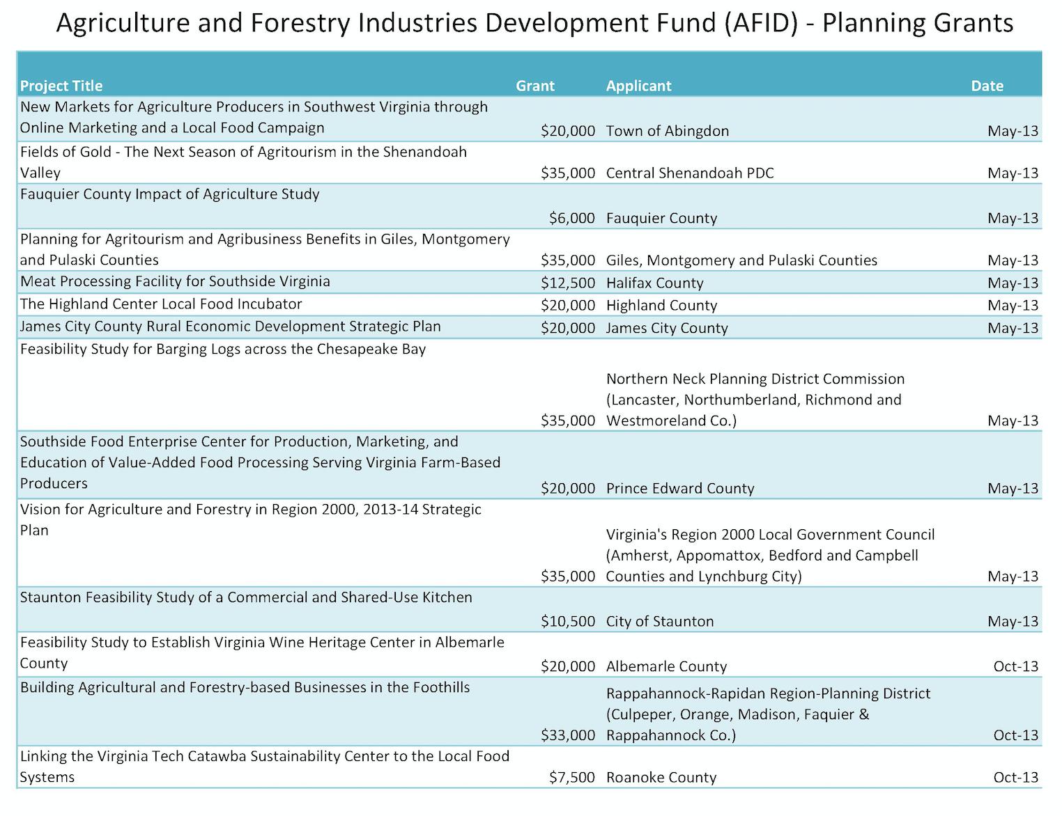 AFID_Planning_Grants_1.png