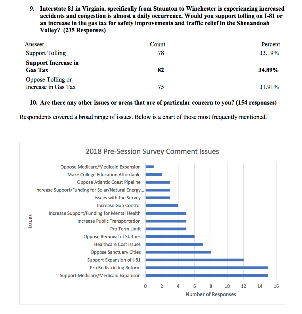 Survey_Results_Page_3.png