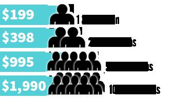 2018-Seminarian-Amounts-333x200.png