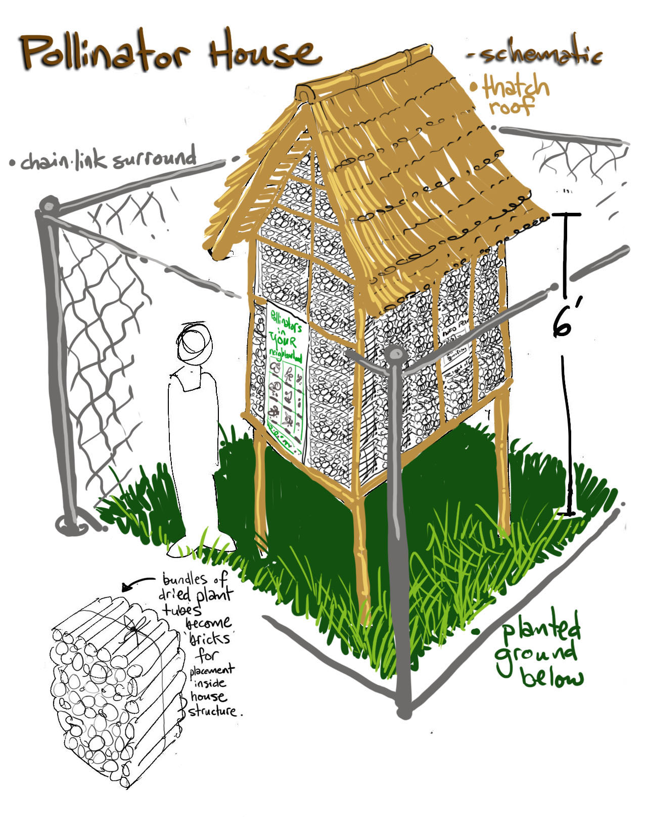Trillium_North_Pollinator_House_Diagram.jpg