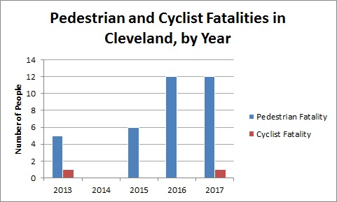 Built_08_pedestrian_cyclist_fatalities_(8.22.18).jpg