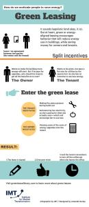 green_leasing_infographic_5.21.15.jpg