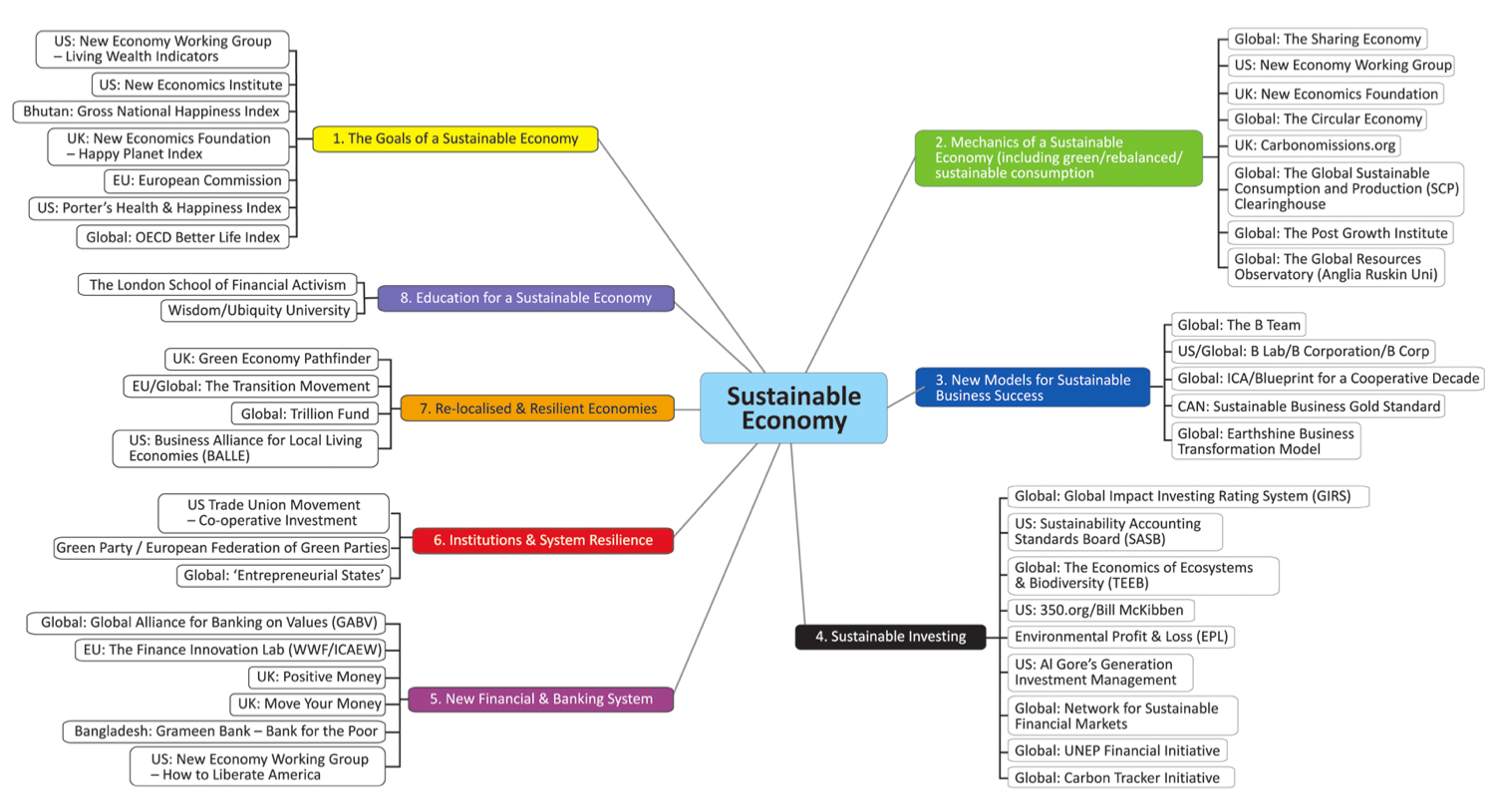Sustainable_Economy_Change_Map_Update.png