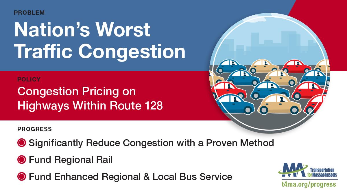 Congestion_1200x675.jpg