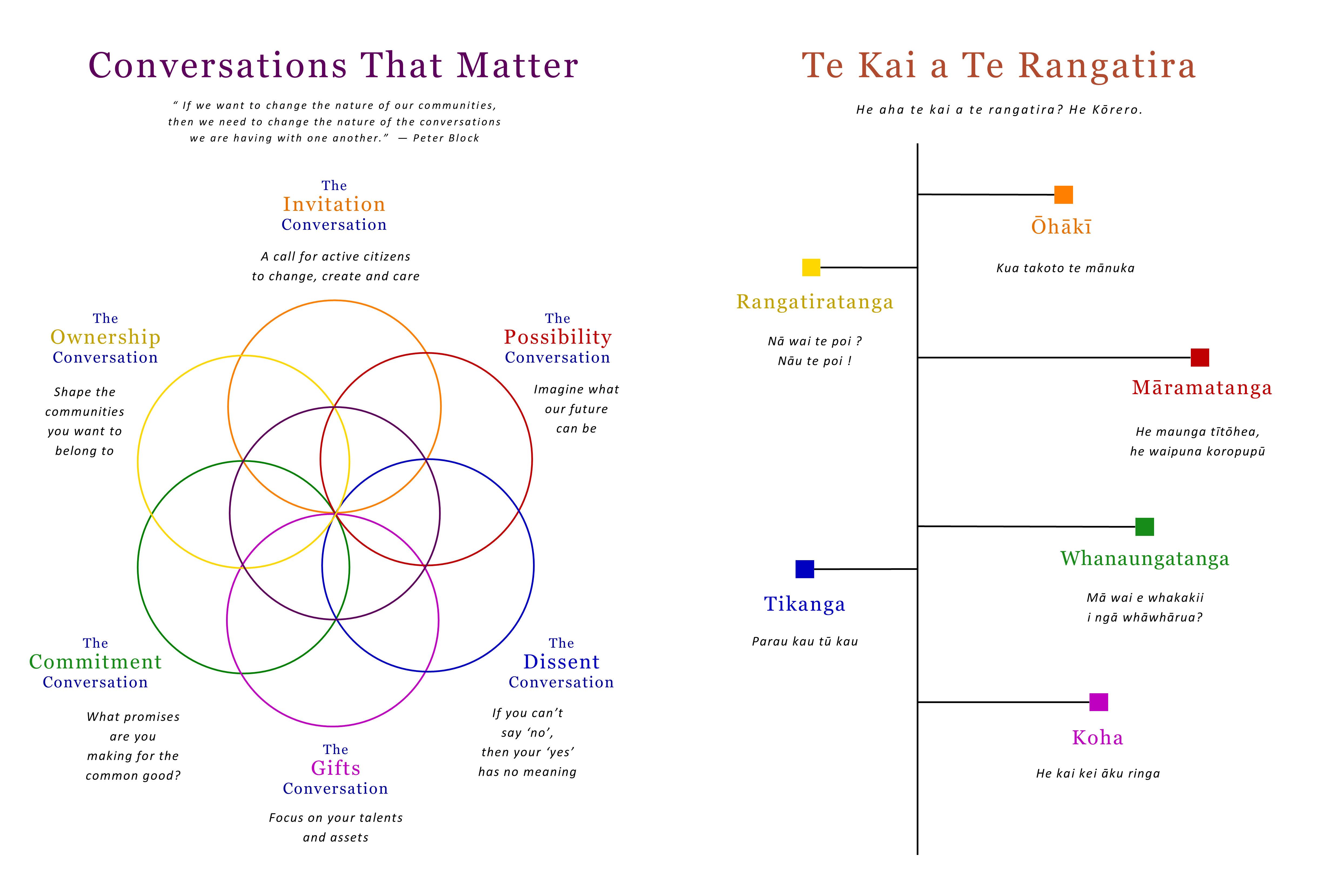 ConversationsKai.png