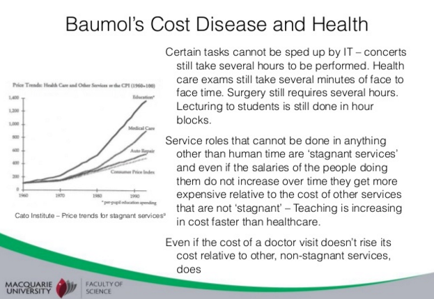 Baumol's Cost Disease and Health
