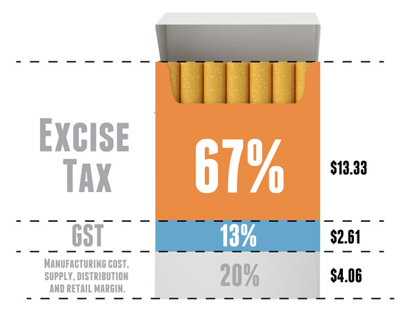 cigarette-tax.jpg