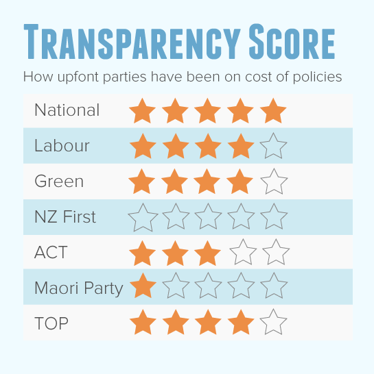 Transparancy_Score_v3.png