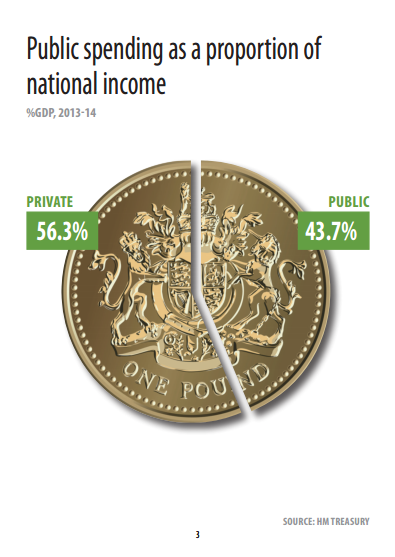 National_Income.png