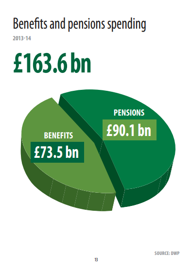 Benefits_and_Pensions.png