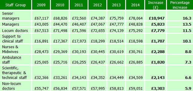 NHS-Pay-graph.jpg