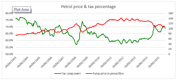 Fuel_graph.PNG