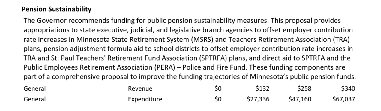 Governor's supplemental budget excerpt
