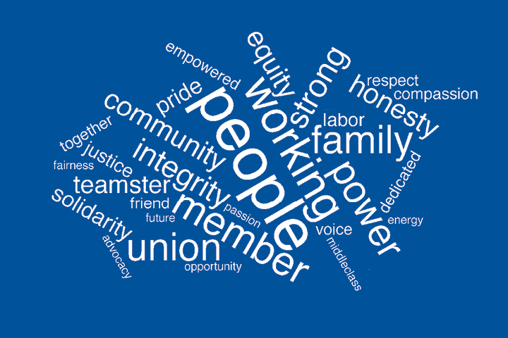 A_Union_Staff_Wordcloud.png
