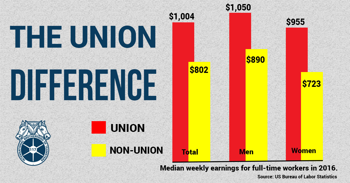 Union-Difference.jpg