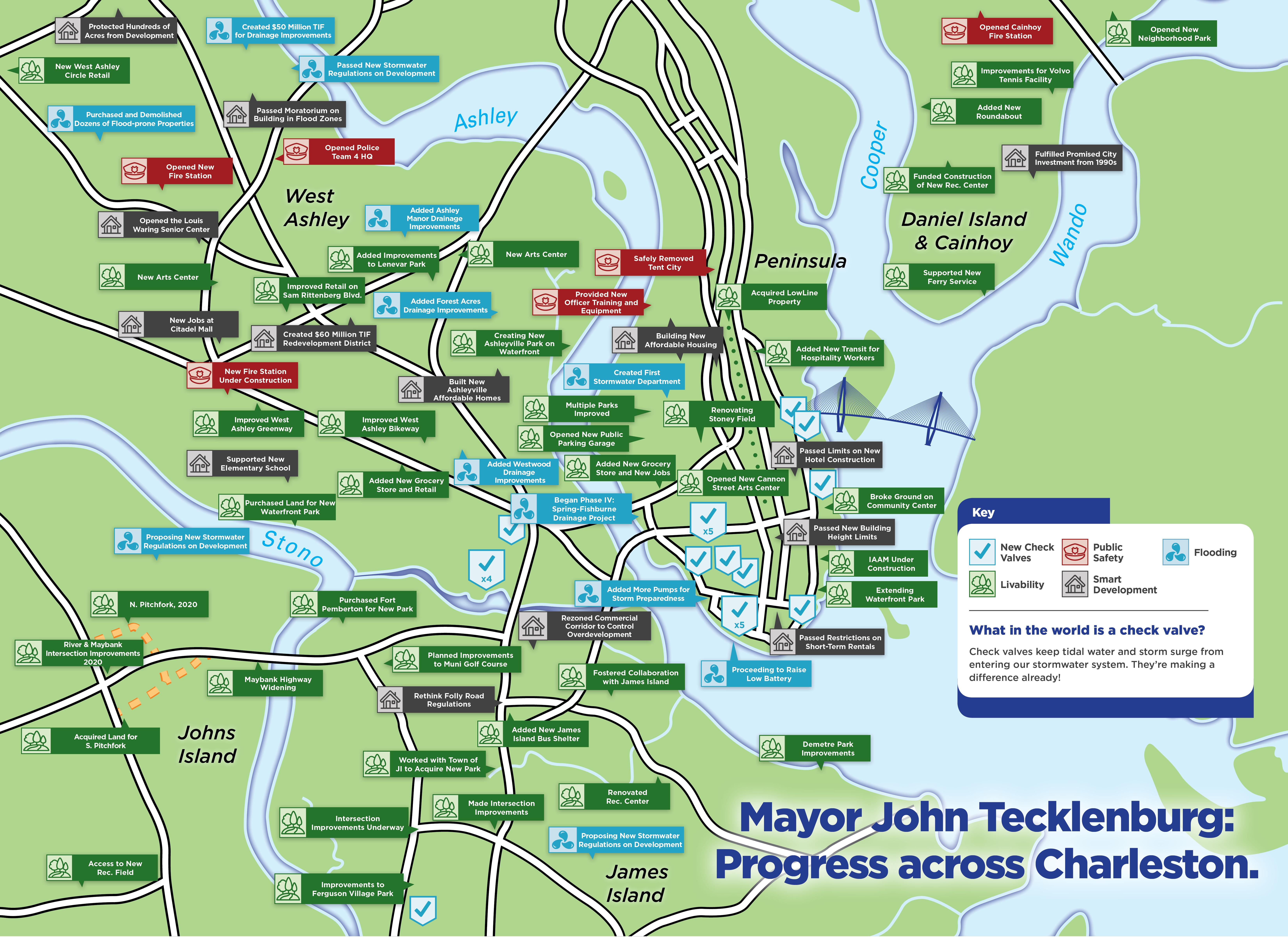 Tecklenburg Accomplishments Map