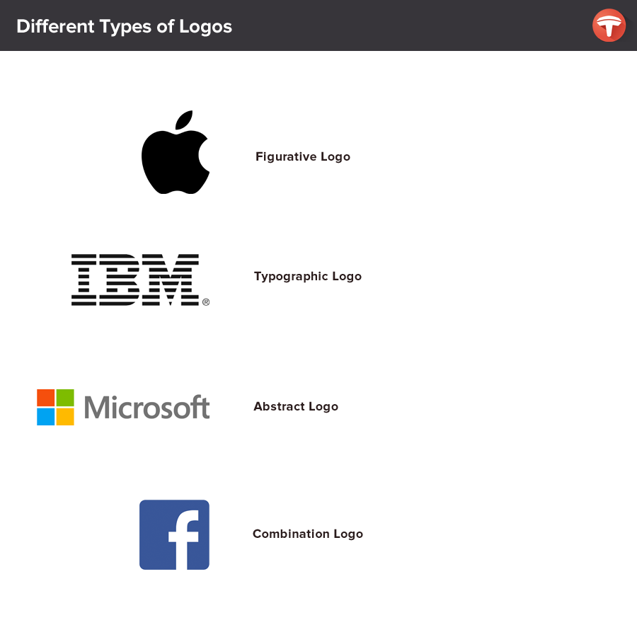 Types-of-Logos.png