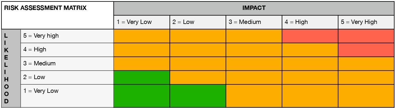 Risk_Assessment_Matrix.jpg