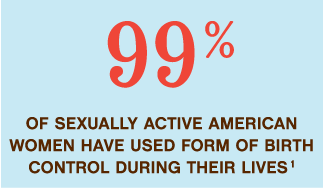 info-birth-control.png