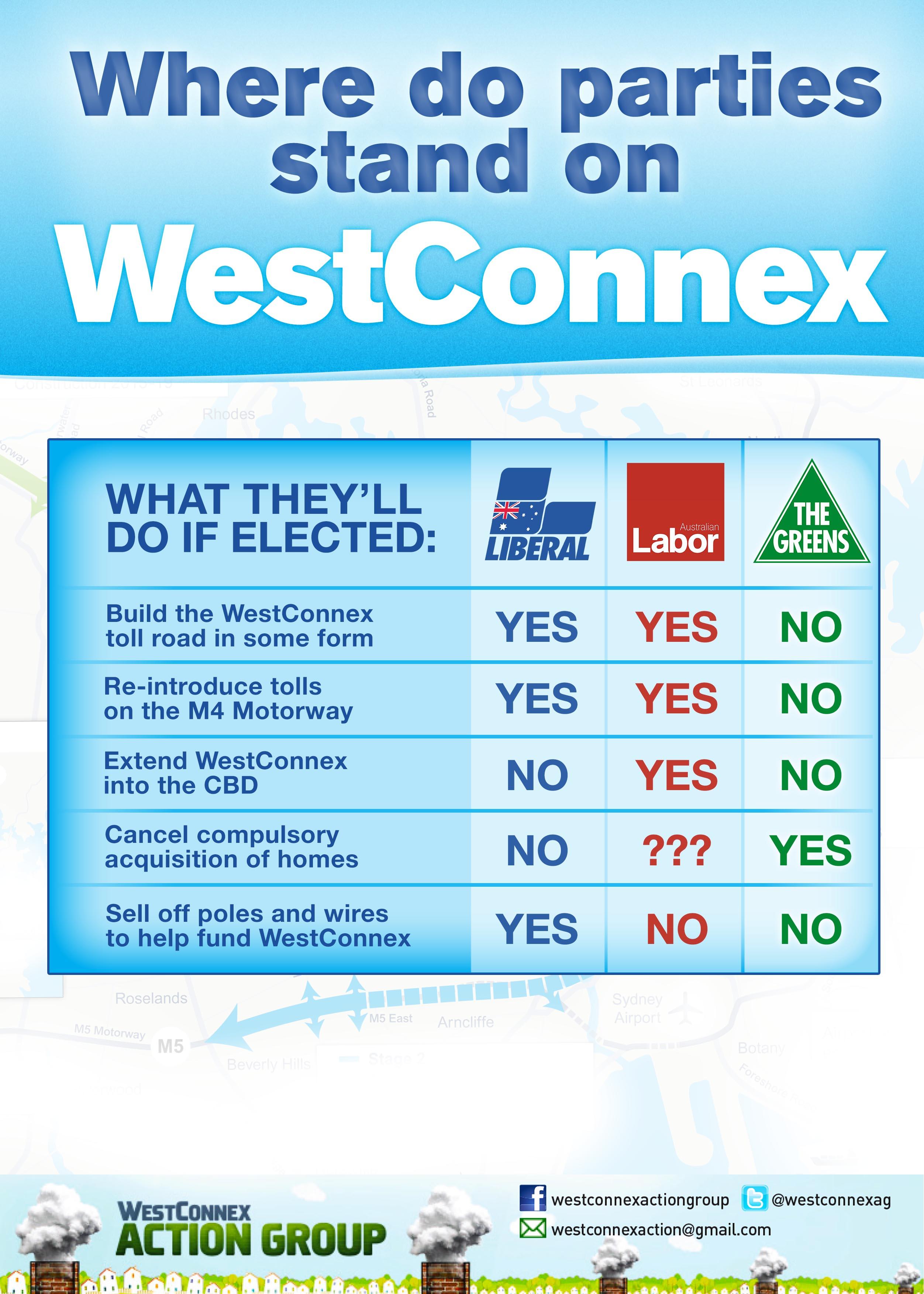 West_Connex_table_standalone_version-1.jpg