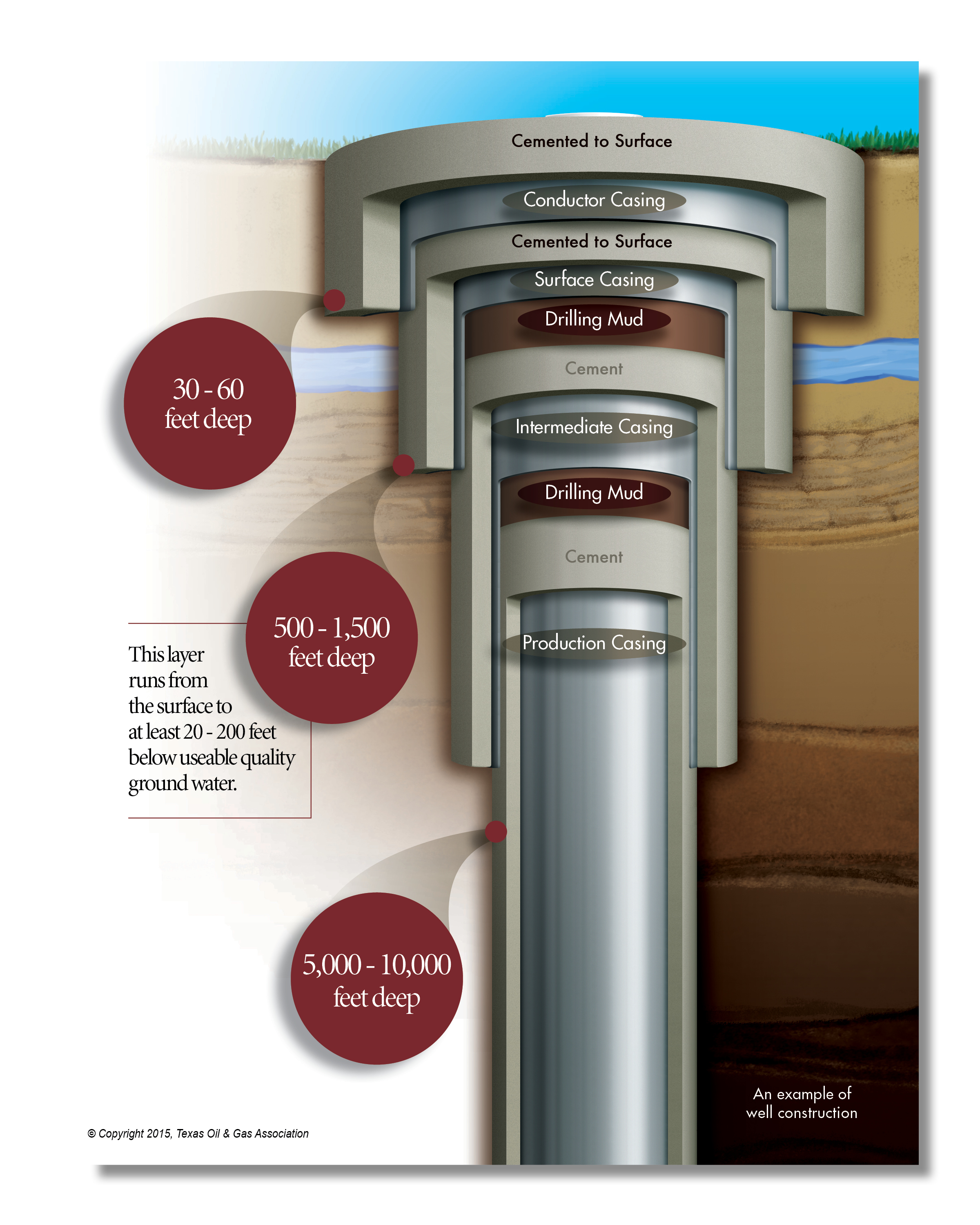 Updated_Well_Casing_Graphic_2016.jpg