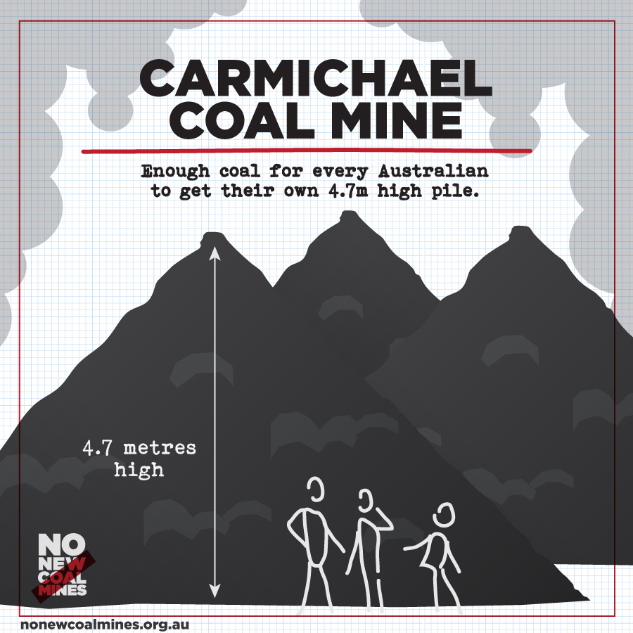 4.7m pile of coal per person