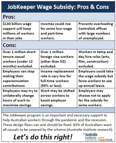 Pros and Cons Table