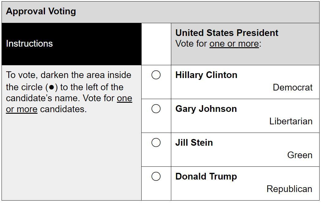 approval_voting_ballot-ff.jpg