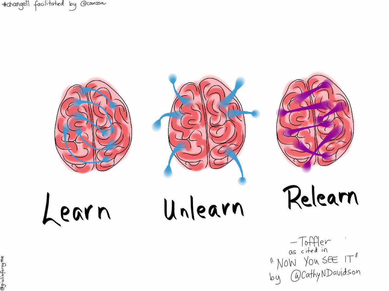 Relearning.jpg