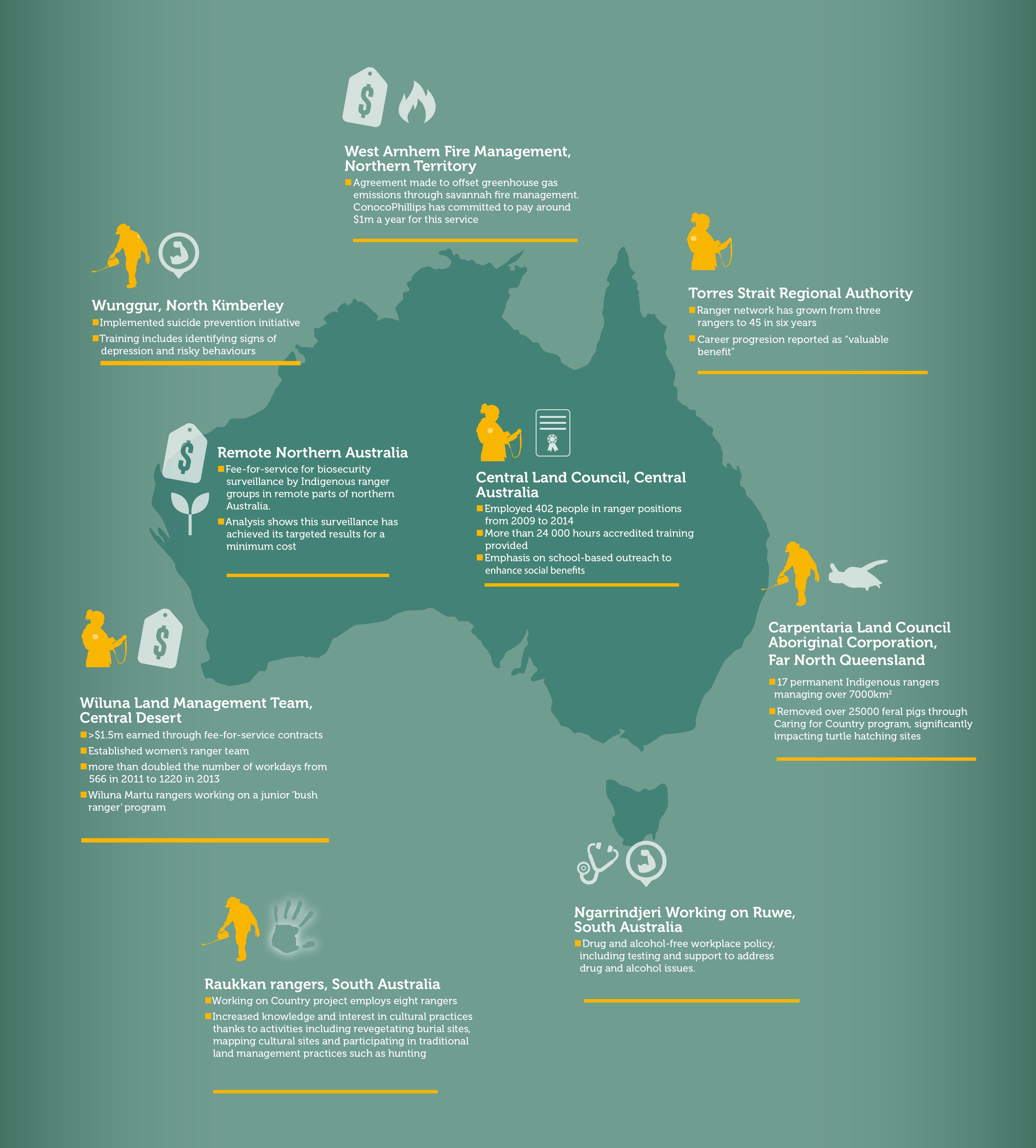 australia_map_infographic_HORIZ-01.jpg
