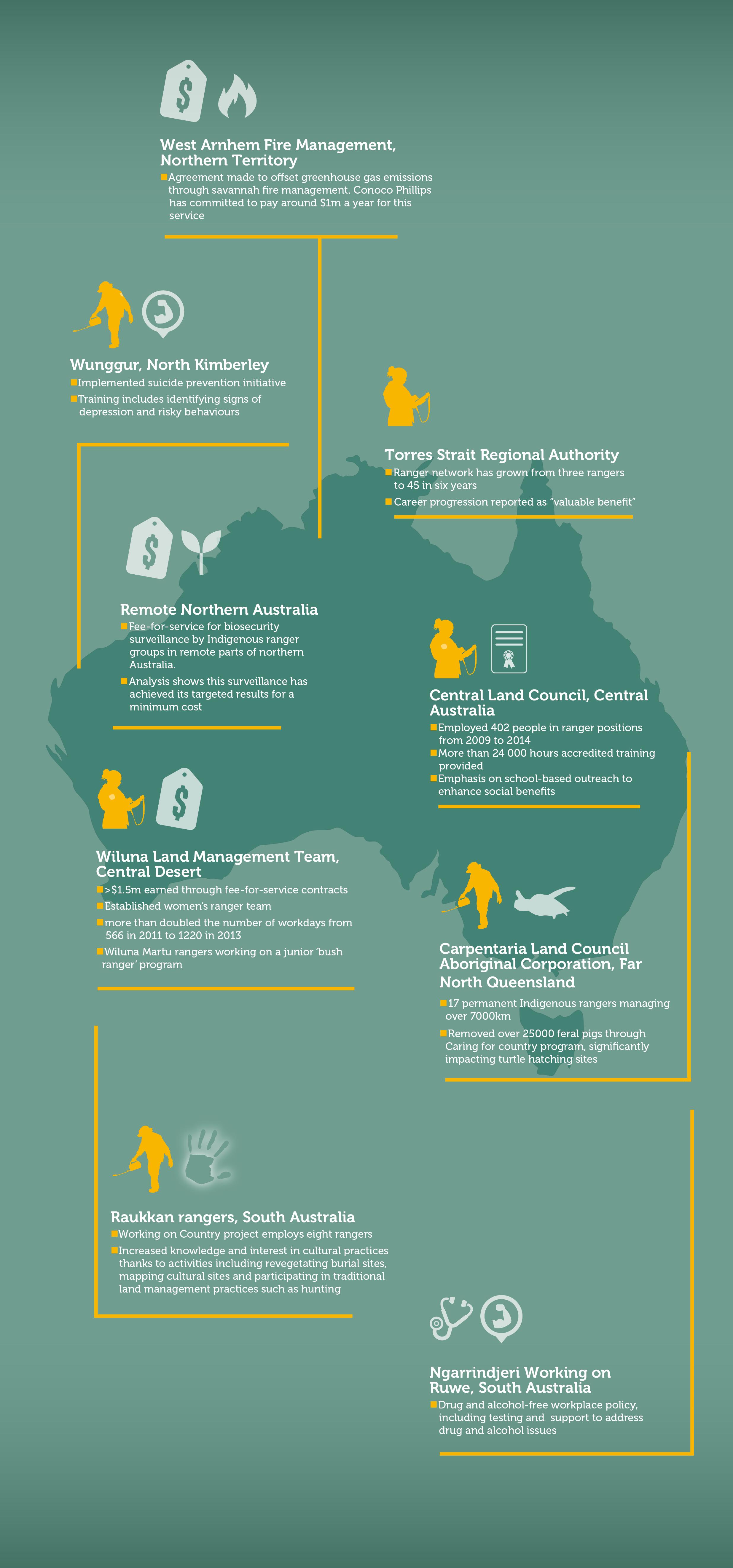 australia_map_infographic_VERT-01.jpg