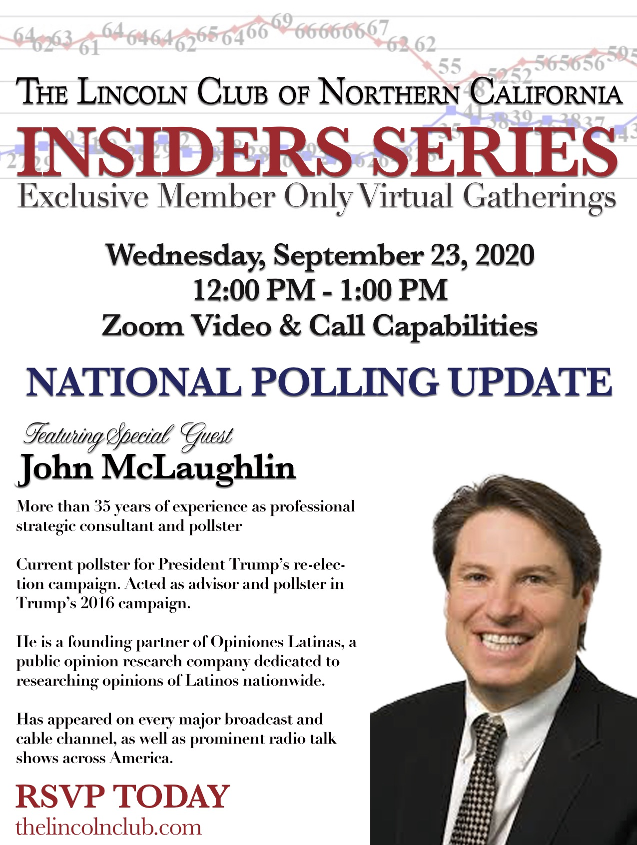 Insiders with John McLaughlin