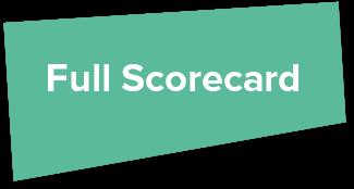 Full scorecard