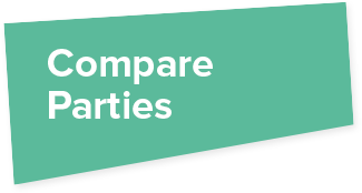 Compare parties