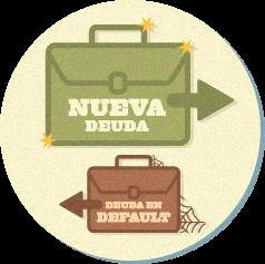Restructuración de la Deuda Argentina