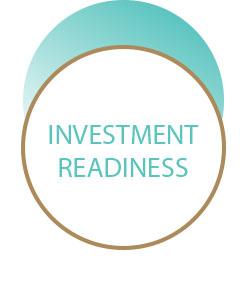 Market readiness