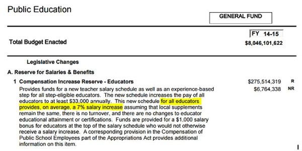 teachers pay scale 2019-19