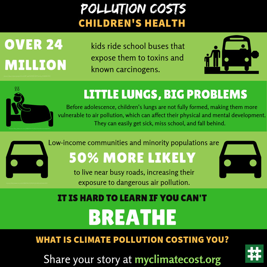 Pollution Costs Childrens Health