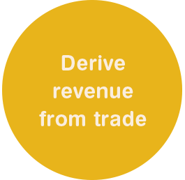 Revenue from trade