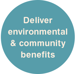 Environmental and community benefits