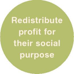 Profit redistribution