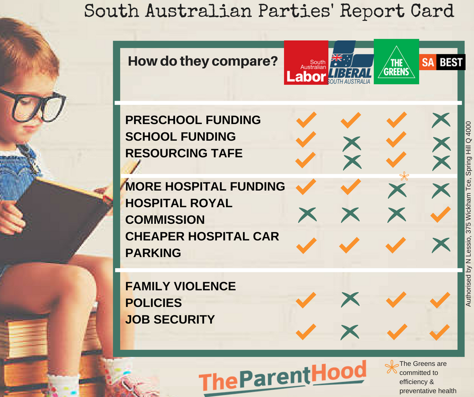 Two weeks to go! How do the parties compare?