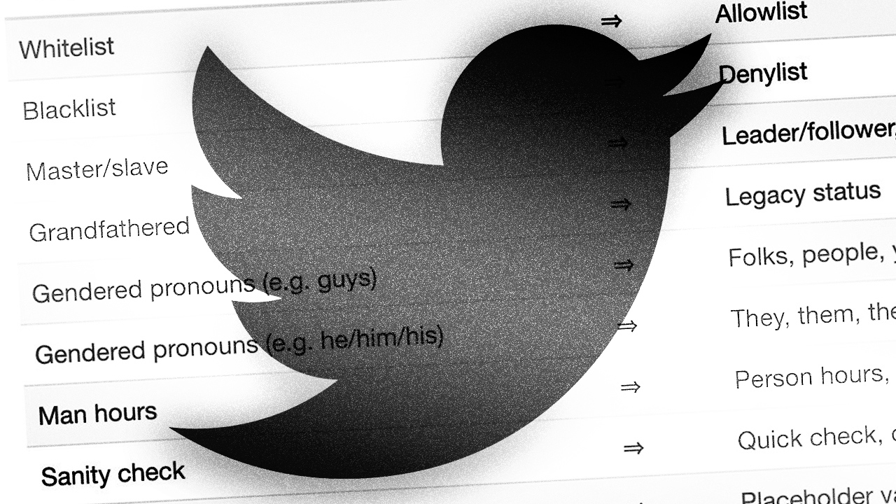 Twitter's engineers ban politically incorrect speech
