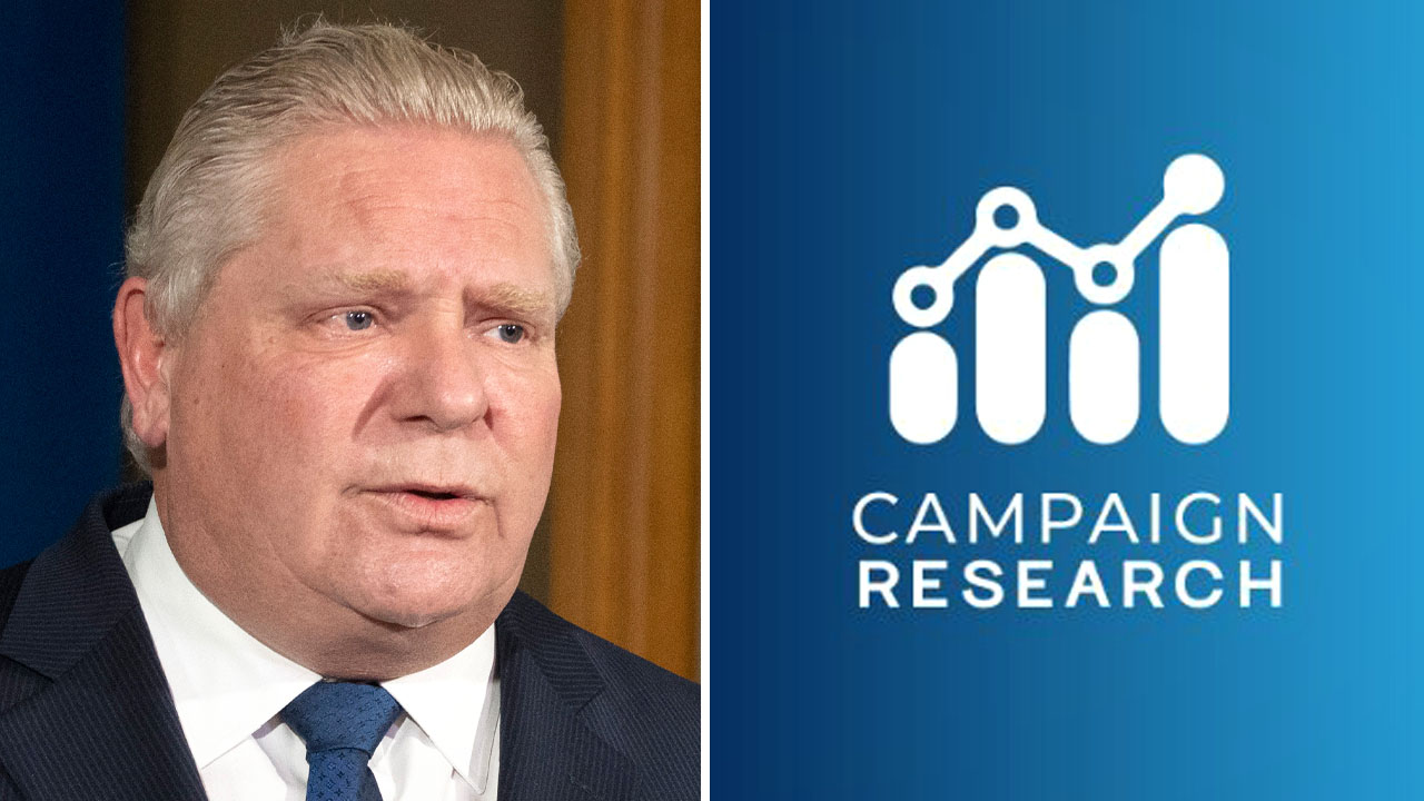 Shocking survey on civil liberties NOT commissioned by Doug Ford's gov't