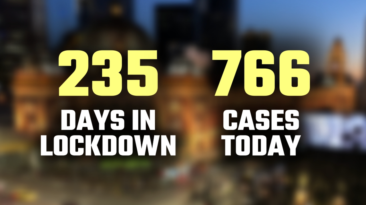 Victoria named lockdown capital of the world with record case numbers