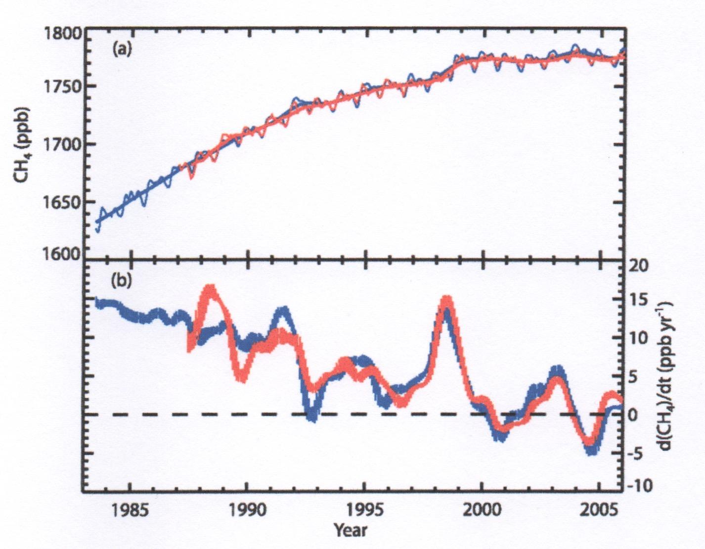 MethaneIPCC.jpg