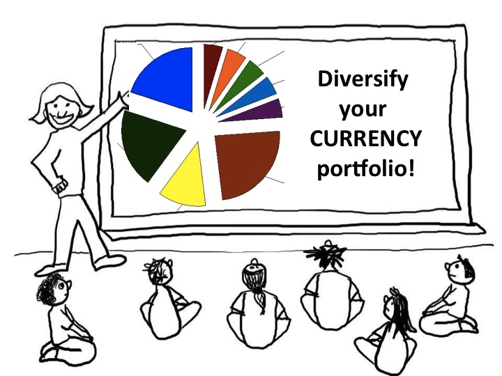 Diversify your currency portfolio!