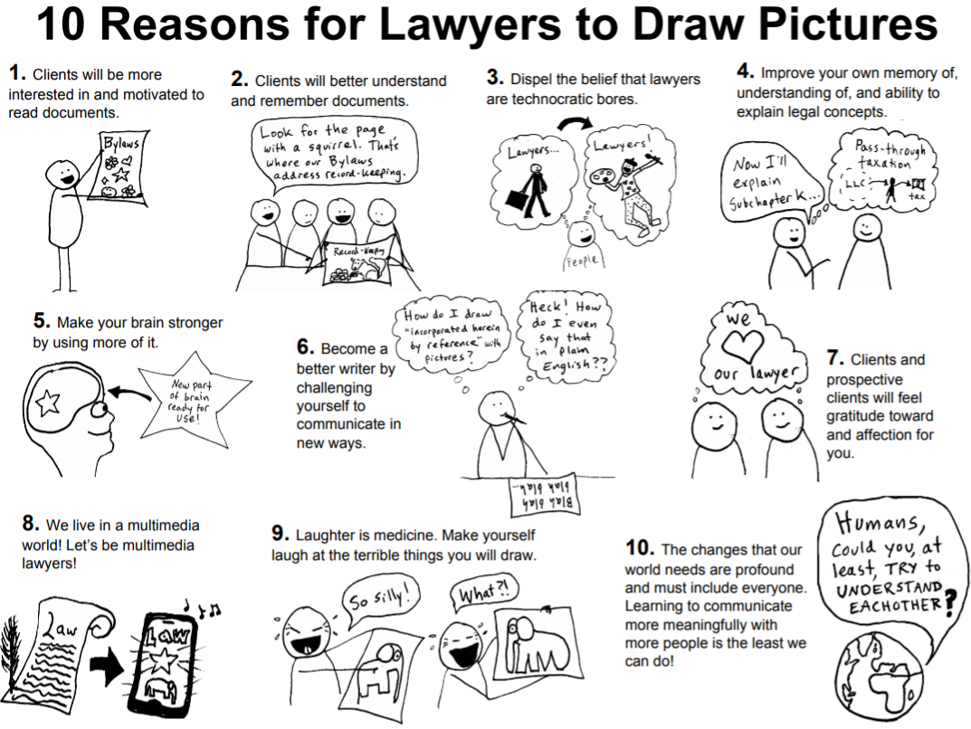 10 Reasons for Lawyers to Draw Pictures