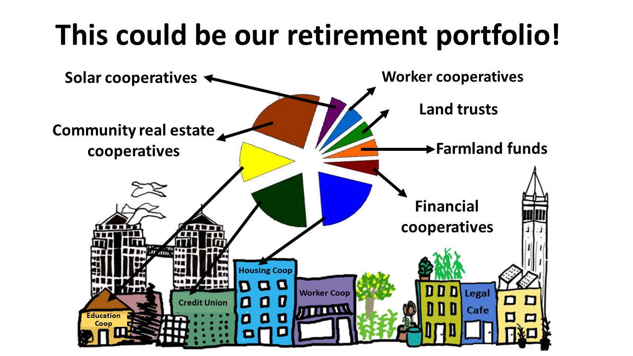 This could be your retirement portfolio!
