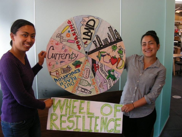 Itak_and_Jassmin_Wheel_of_Resilience_640x480_scaled_cropp.jpg